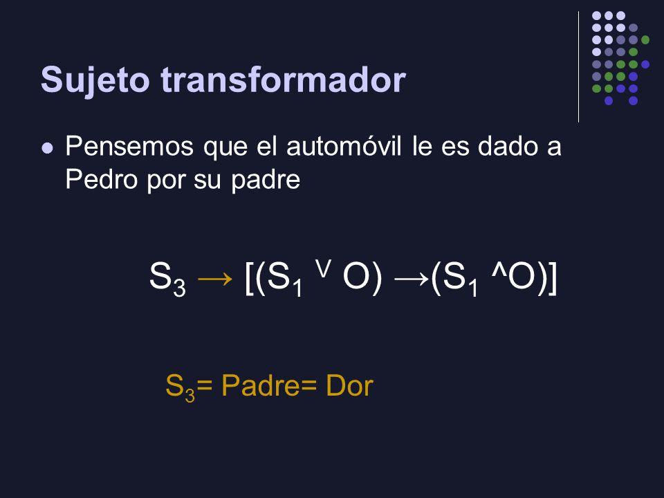 S3 → [(S1 V O) →(S1 ^O)] Sujeto transformador S3= Padre= Dor